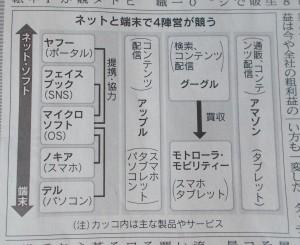 20130207_nikkei