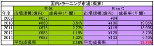 20130415_growth