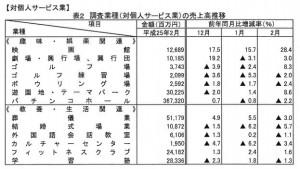 20130415_growth2