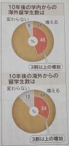 20130929nikkei2