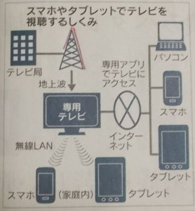 20130505_nikkei_smart2